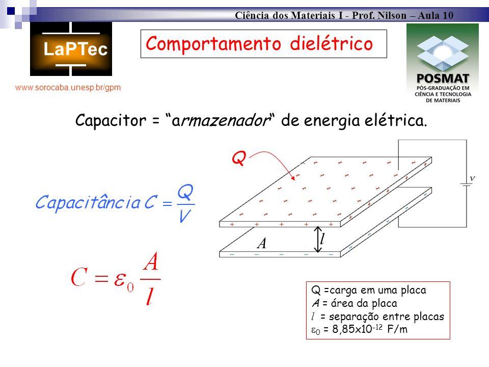 Ciência dos Materiais I - Prof. Nilson – Aula 10 www.sorocaba.unesp.br/gpm Comportamento dielétrico Capacitor = armazenador de energia elétrica. Q l A