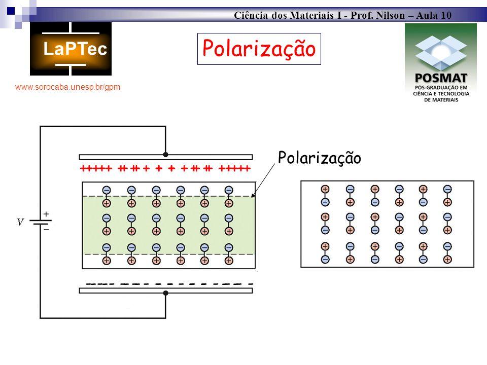 Ciência dos Materiais I - Prof. Nilson – Aula 10 www.sorocaba.unesp.br/gpm Polarização - - - - - - - - - - - - - - - + + + + + + + - - - - - + + + + +