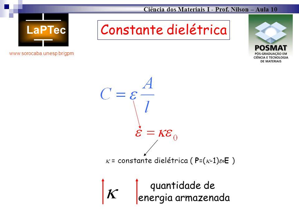 Ciência dos Materiais I - Prof. Nilson – Aula 10 www.sorocaba.unesp.br/gpm Constante dielétrica = constante dielétrica ( P=( -1) º E ) quantidade de e