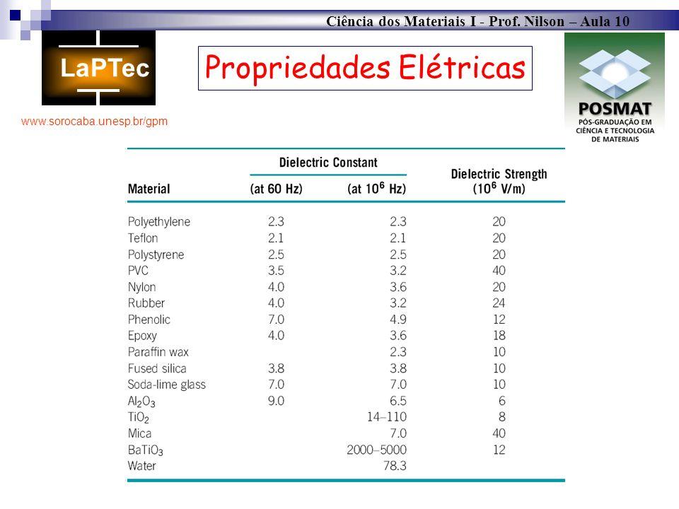 Ciência dos Materiais I - Prof. Nilson – Aula 10 www.sorocaba.unesp.br/gpm Propriedades Elétricas