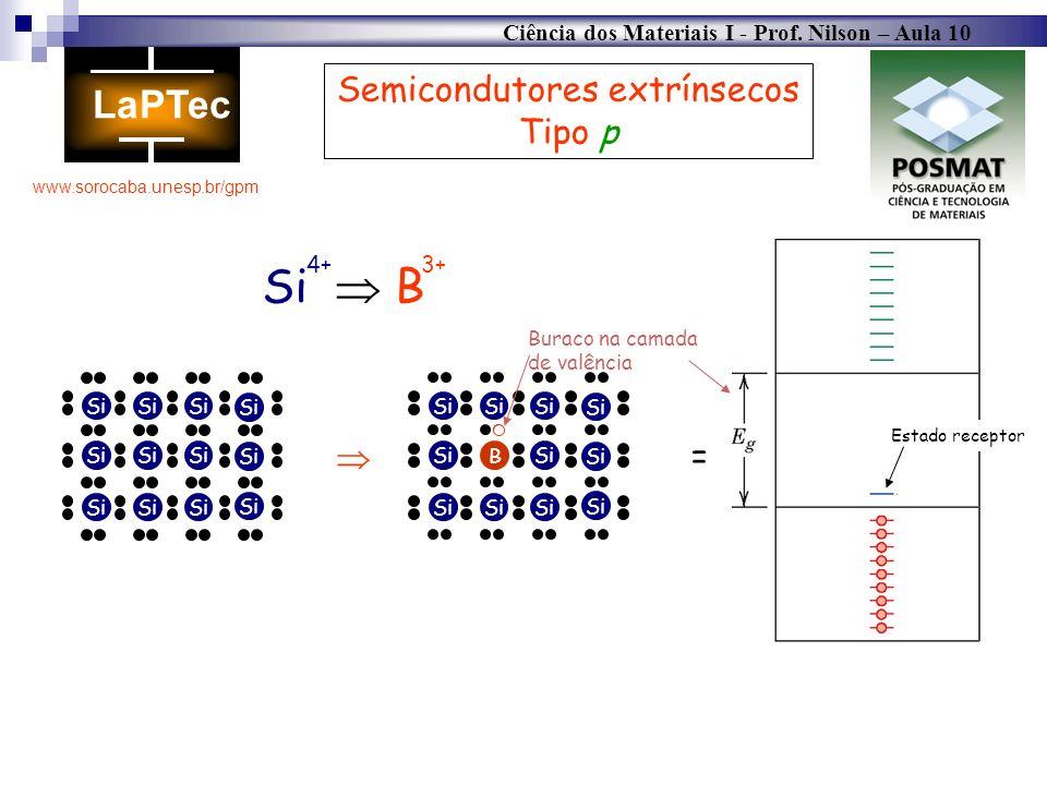 Ciência dos Materiais I - Prof. Nilson – Aula 10 www.sorocaba.unesp.br/gpm Semicondutores extrínsecos Tipo p Si B Si B 4+3+ Buraco na camada de valênc