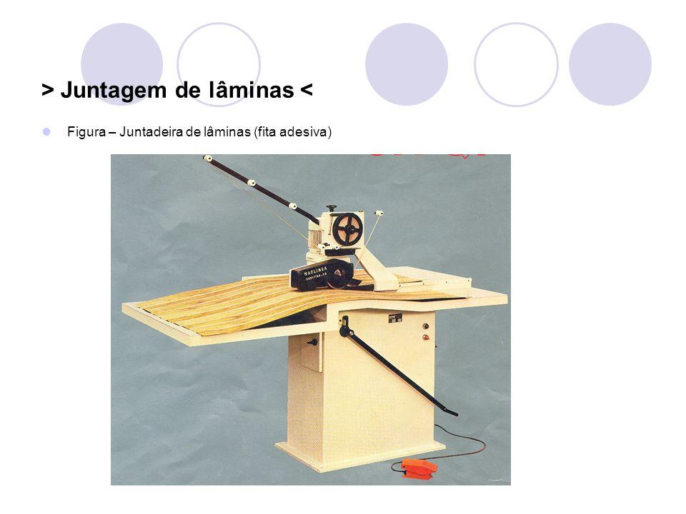 > Juntagem de lâminas < Figura – Juntadeira de lâminas (fita adesiva)