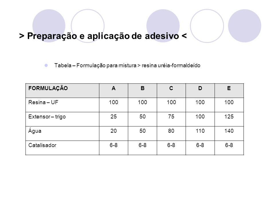 > Preparação e aplicação de adesivo < Tabela – Formulação para mistura > resina uréia-formaldeído FORMULAÇÃOABCDE Resina – UF100 Extensor – trigo25507