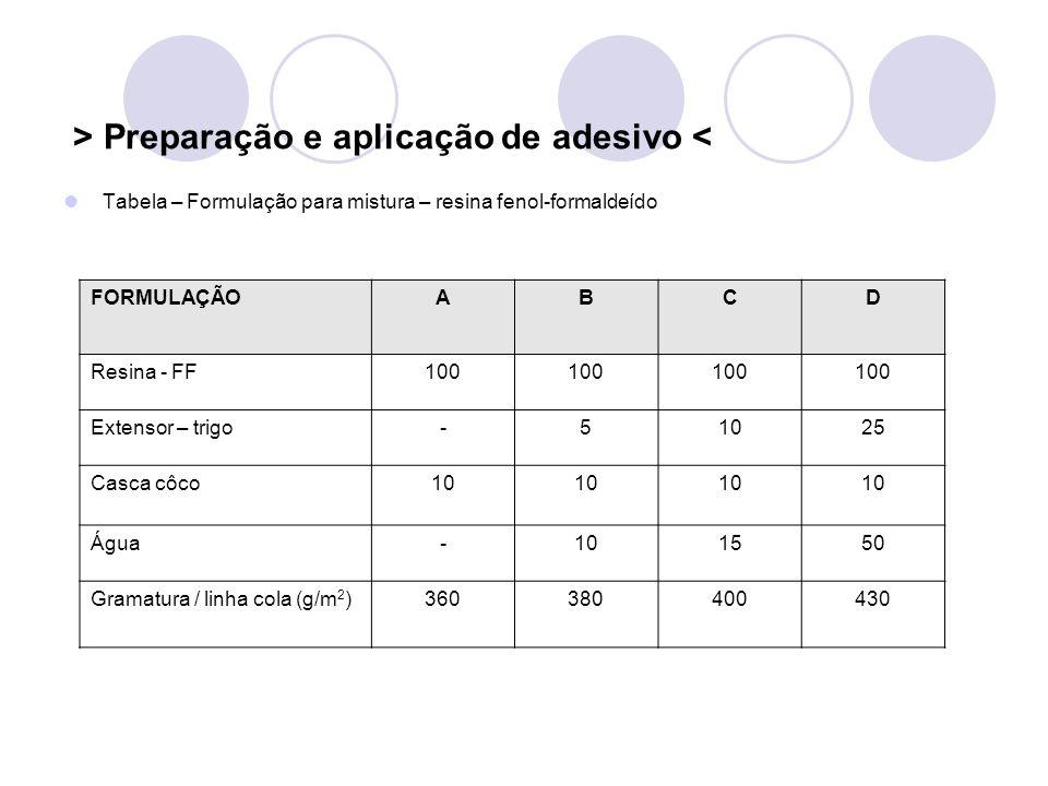 > Preparação e aplicação de adesivo < Tabela – Formulação para mistura – resina fenol-formaldeído FORMULAÇÃOABCD Resina - FF100 Extensor – trigo-51025