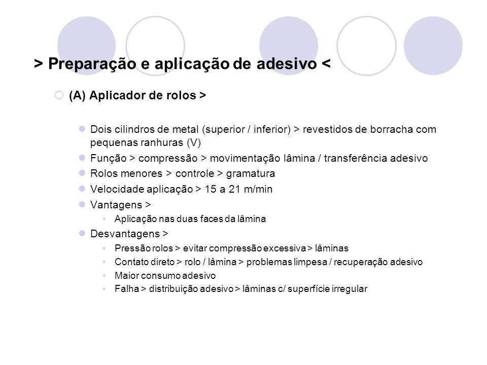 > Preparação e aplicação de adesivo < (A) Aplicador de rolos > Dois cilindros de metal (superior / inferior) > revestidos de borracha com pequenas ran