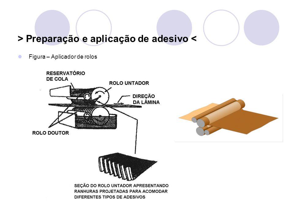 > Preparação e aplicação de adesivo < Figura – Aplicador de rolos