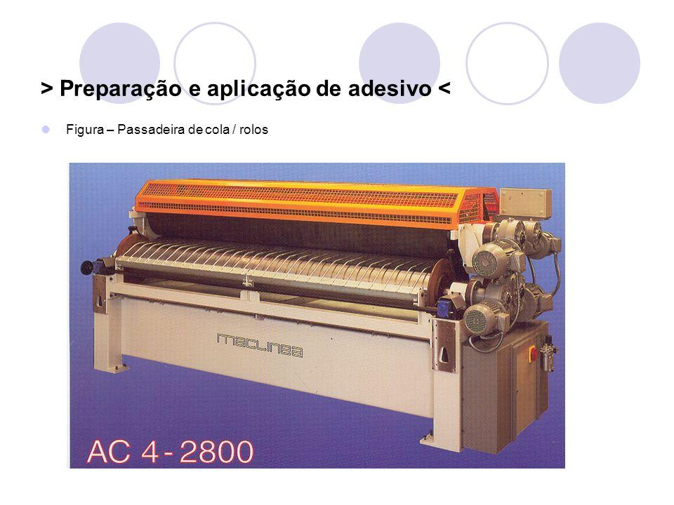 > Preparação e aplicação de adesivo < Figura – Passadeira de cola / rolos