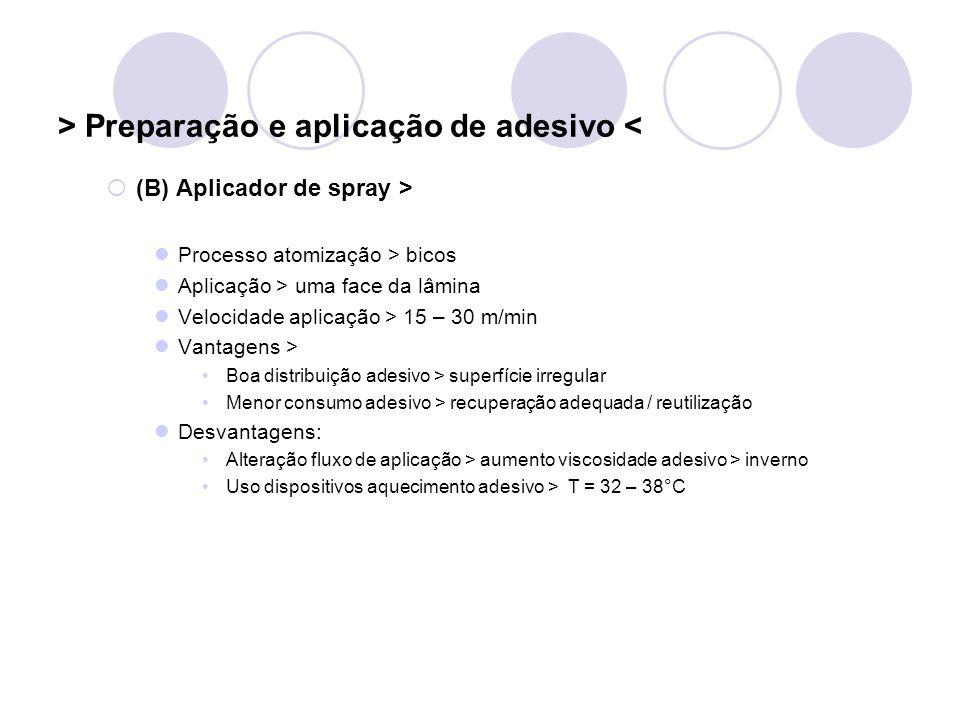 > Preparação e aplicação de adesivo < (B) Aplicador de spray > Processo atomização > bicos Aplicação > uma face da lâmina Velocidade aplicação > 15 –