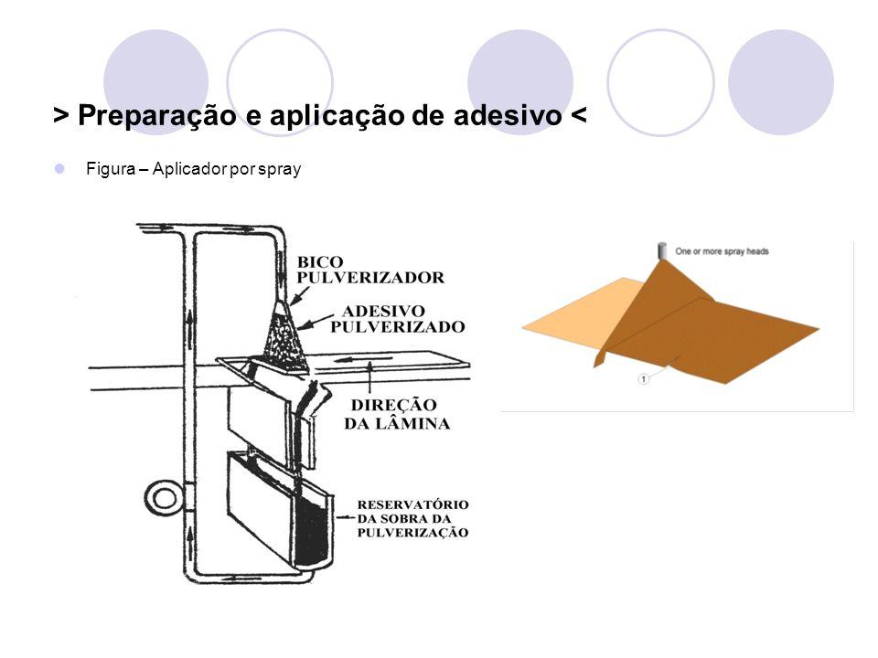 > Preparação e aplicação de adesivo < Figura – Aplicador por spray