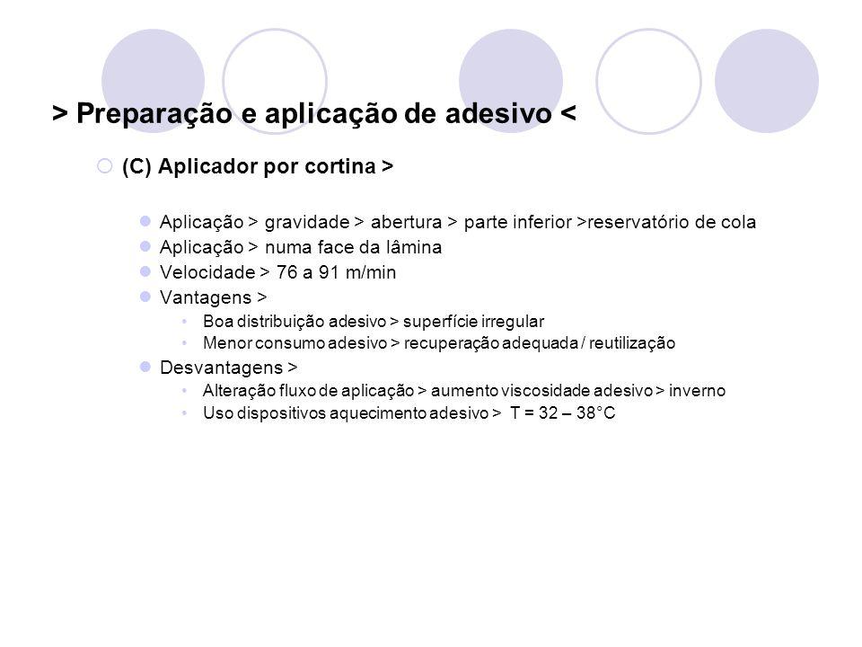 > Preparação e aplicação de adesivo < (C) Aplicador por cortina > Aplicação > gravidade > abertura > parte inferior >reservatório de cola Aplicação >