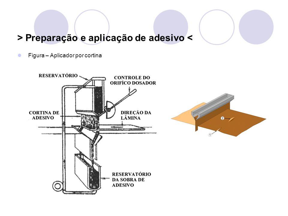 > Preparação e aplicação de adesivo < Figura – Aplicador por cortina
