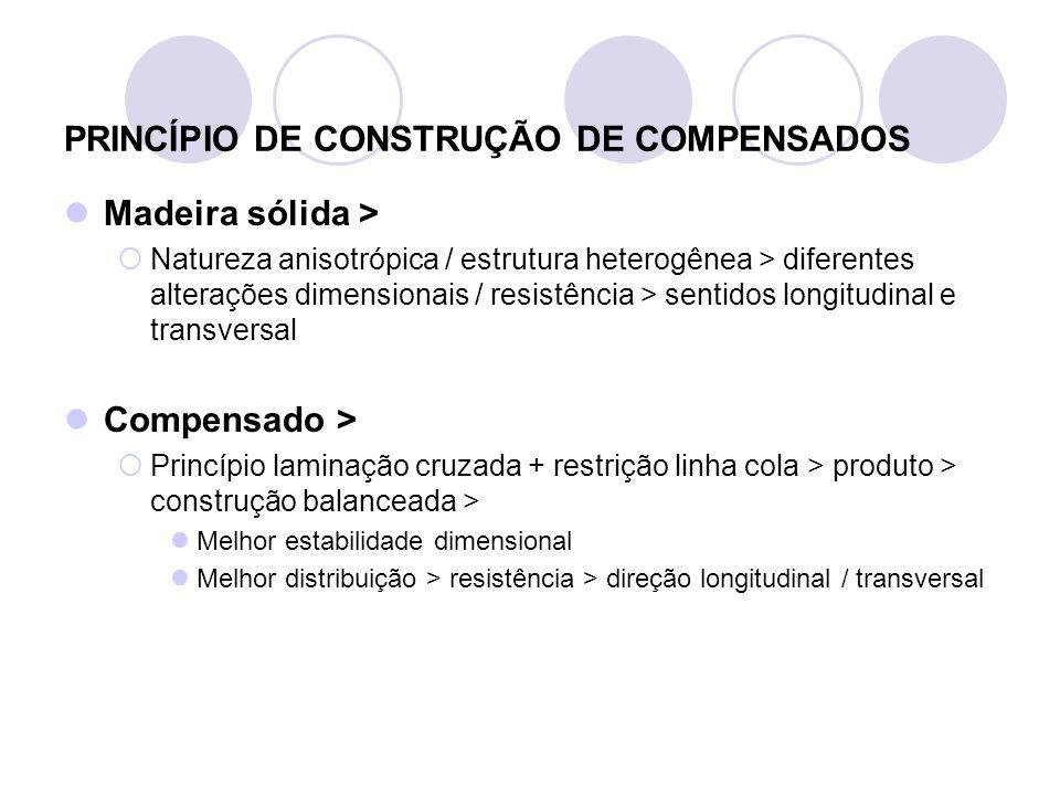 PRINCÍPIO DE CONSTRUÇÃO DE COMPENSADOS Madeira sólida > Natureza anisotrópica / estrutura heterogênea > diferentes alterações dimensionais / resistênc