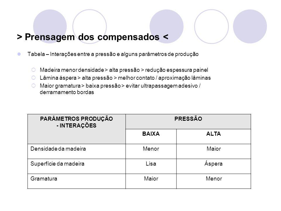 > Prensagem dos compensados < Tabela – Interações entre a pressão e alguns parâmetros de produção Madeira menor densidade > alta pressão > redução esp