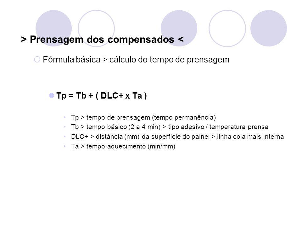 > Prensagem dos compensados < Fórmula básica > cálculo do tempo de prensagem Tp = Tb + ( DLC+ x Ta ) Tp > tempo de prensagem (tempo permanência) Tb >