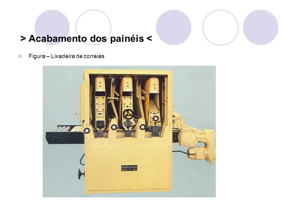 > Acabamento dos painéis < Figura – Lixadeira de correias