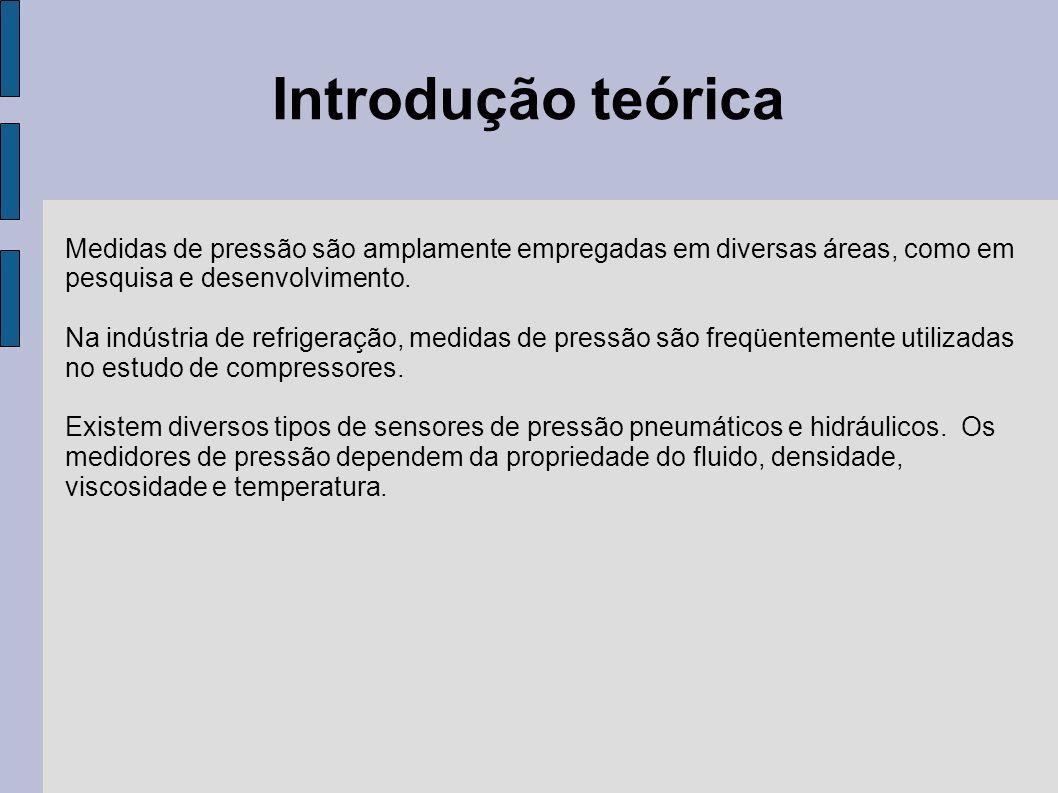 Introdução teórica Medidas de pressão são amplamente empregadas em diversas áreas, como em pesquisa e desenvolvimento. Na indústria de refrigeração, m