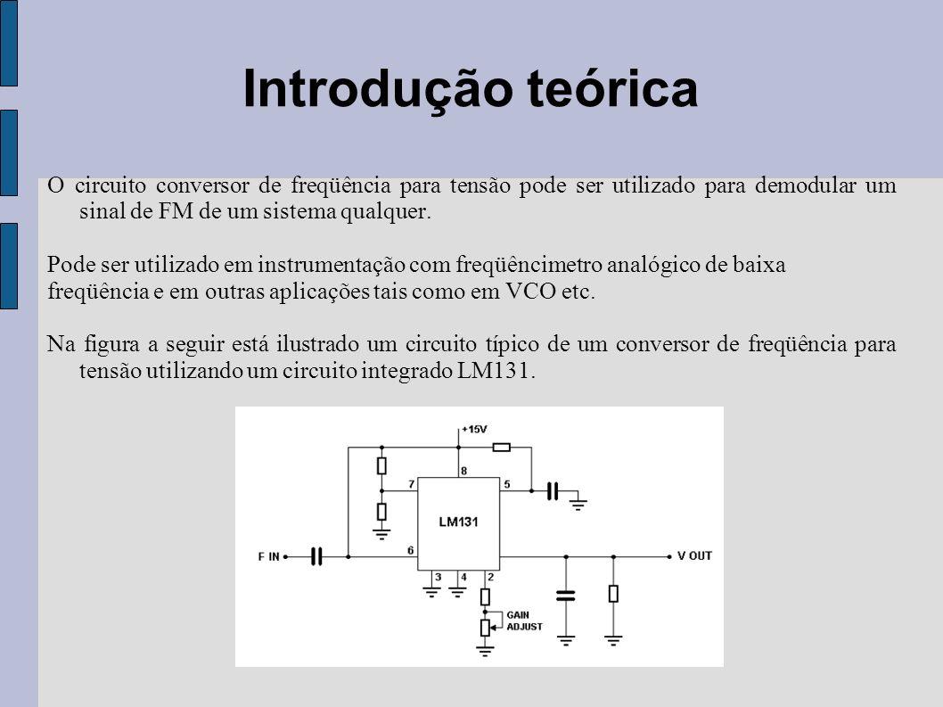 Introdução teórica O circuito conversor de freqüência para tensão pode ser utilizado para demodular um sinal de FM de um sistema qualquer. Pode ser ut