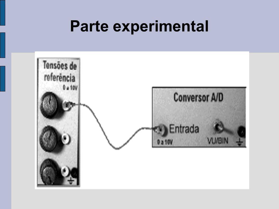 Parte experimental