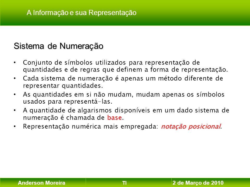 Anderson Moreira TI 2 de Março de 2010 Sistema de Numeração Conjunto de símbolos utilizados para representação de quantidades e de regras que definem