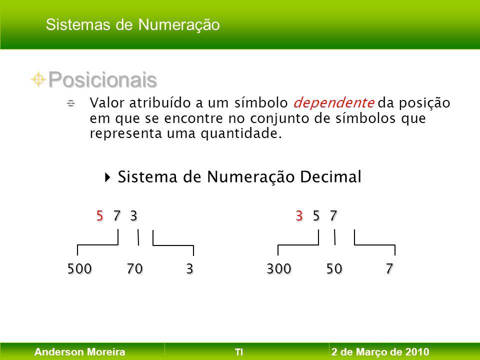 Anderson Moreira TI 2 de Março de 2010 Posicionais Posicionais Valor atribuído a um símbolo dependente da posição em que se encontre no conjunto de sí