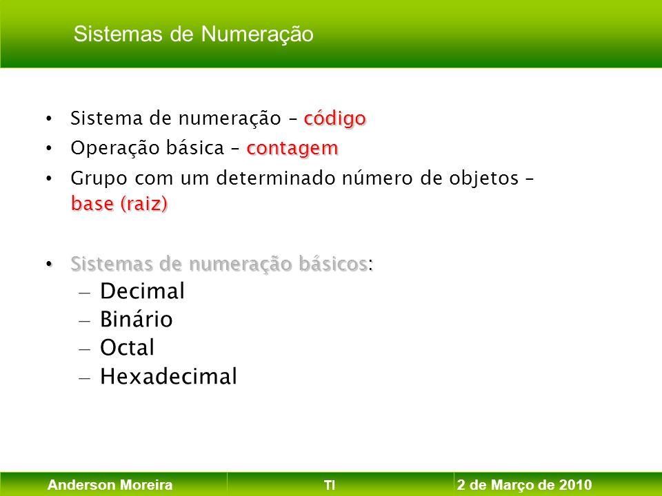 Anderson Moreira TI 2 de Março de 2010 código Sistema de numeração – código contagem Operação básica – contagem base (raiz) Grupo com um determinado n