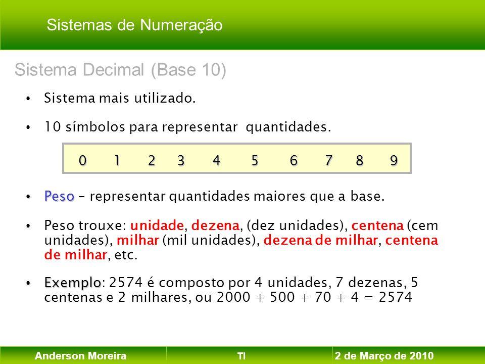 Anderson Moreira TI 2 de Março de 2010 Sistema mais utilizado. 10 símbolos para representar quantidades. 0 1 2 3 4 5 6 78 9 0 1 2 3 4 5 6 78 9 Peso Pe