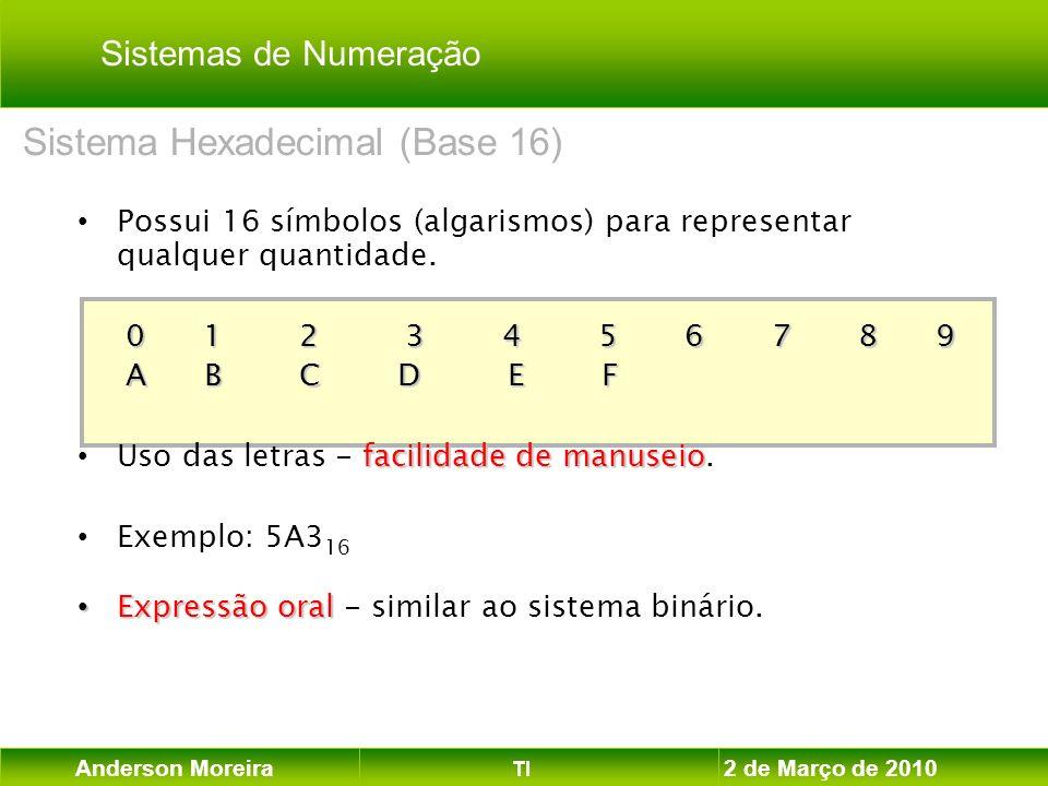 Anderson Moreira TI 2 de Março de 2010 Possui 16 símbolos (algarismos) para representar qualquer quantidade. 0 1 2 3 4 5 6 7 8 9 0 1 2 3 4 5 6 7 8 9 A
