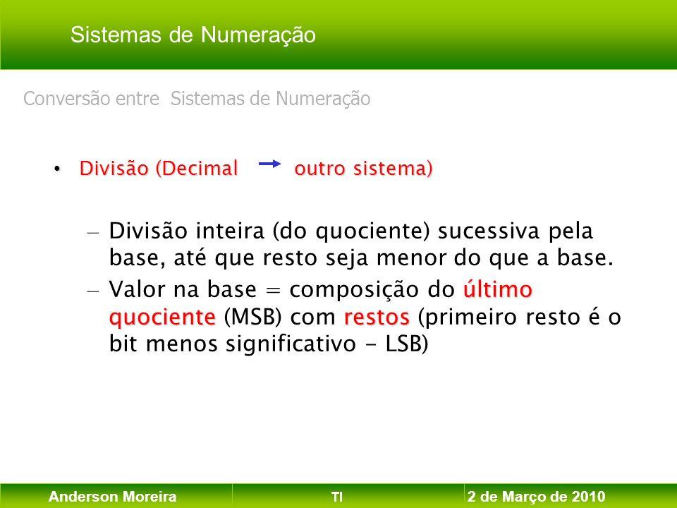 Anderson Moreira TI 2 de Março de 2010 Divisão (Decimal outro sistema) Divisão (Decimal outro sistema) – – Divisão inteira (do quociente) sucessiva pe