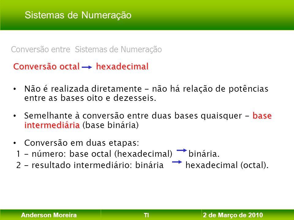 Anderson Moreira TI 2 de Março de 2010 Conversão octal hexadecimal Não é realizada diretamente - não há relação de potências entre as bases oito e dez