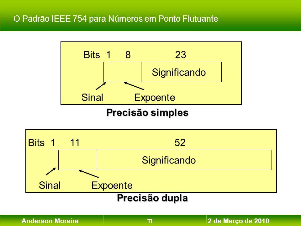 Anderson Moreira TI 2 de Março de 2010 Bits 1 8 23 Significando Sinal Expoente Bits 1 11 52 Significando Sinal Expoente Precisão simples Precisão dupl