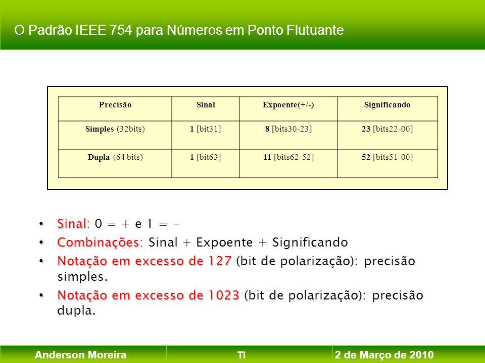 Anderson Moreira TI 2 de Março de 2010 Sinal Sinal: 0 = + e 1 = - Combinações Combinações: Sinal + Expoente + Significando Notação emexcesso de 127 No