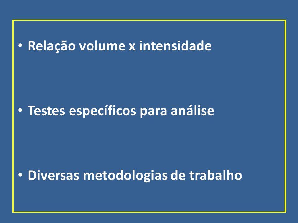 Relação volume x intensidade Testes específicos para análise Diversas metodologias de trabalho
