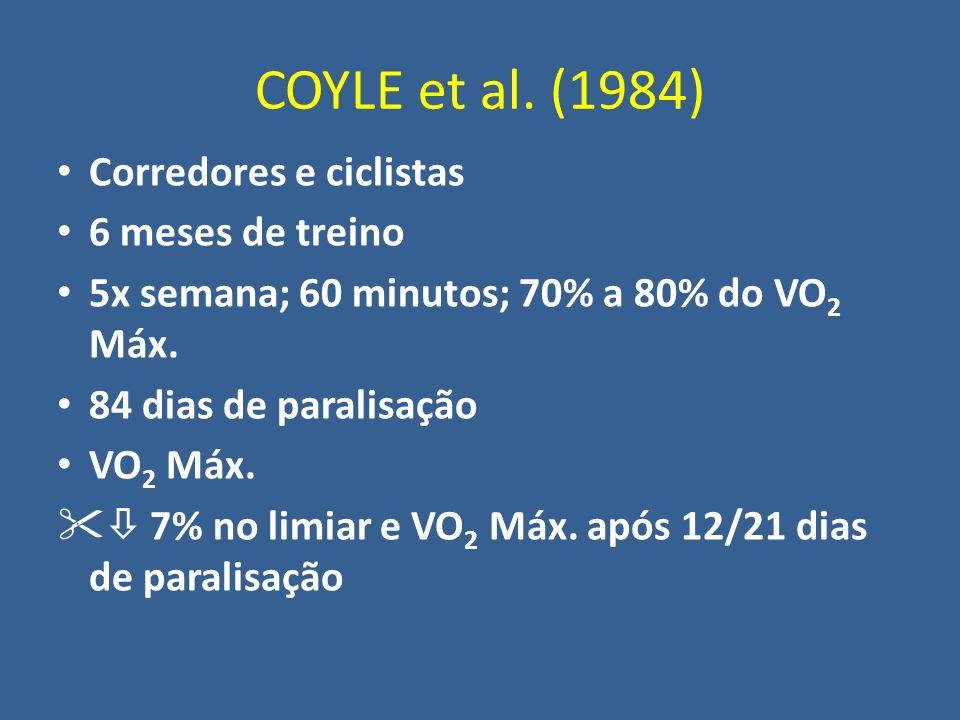 COYLE et al. (1984) Corredores e ciclistas 6 meses de treino 5x semana; 60 minutos; 70% a 80% do VO 2 Máx. 84 dias de paralisação VO 2 Máx. 7% no limi