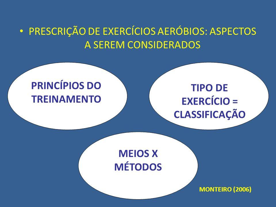 PRESCRIÇÃO DE EXERCÍCIOS AERÓBIOS: ASPECTOS A SEREM CONSIDERADOS PRINCÍPIOS DO TREINAMENTO TIPO DE EXERCÍCIO = CLASSIFICAÇÃO MEIOS X MÉTODOS MONTEIRO