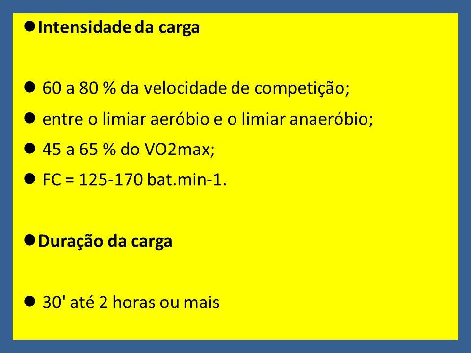 Intensidade da carga 60 a 80 % da velocidade de competição; entre o limiar aeróbio e o limiar anaeróbio; 45 a 65 % do VO2max; FC = 125-170 bat.min-1.