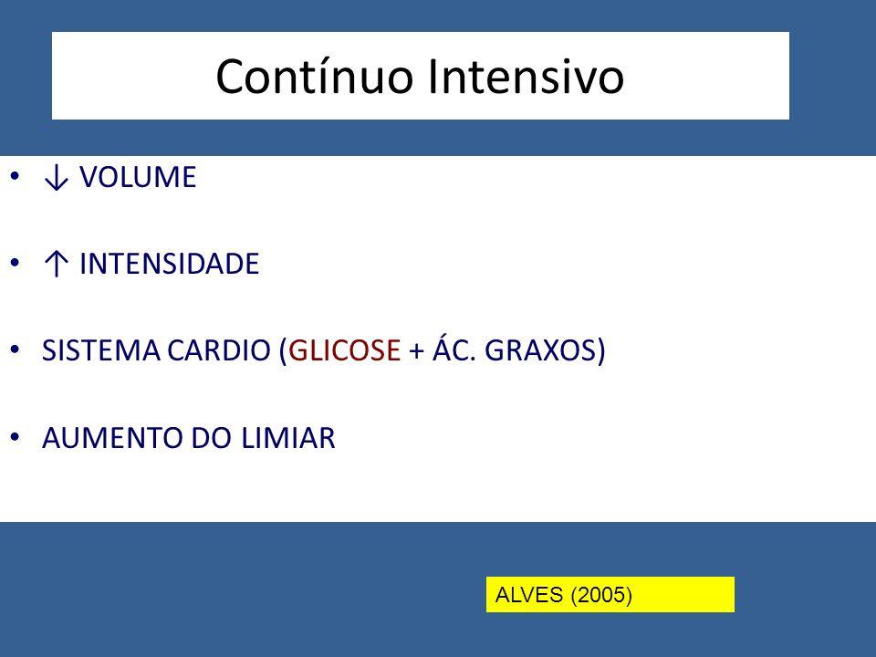 Contínuo Intensivo VOLUME INTENSIDADE SISTEMA CARDIO (GLICOSE + ÁC. GRAXOS) AUMENTO DO LIMIAR ALVES (2005)