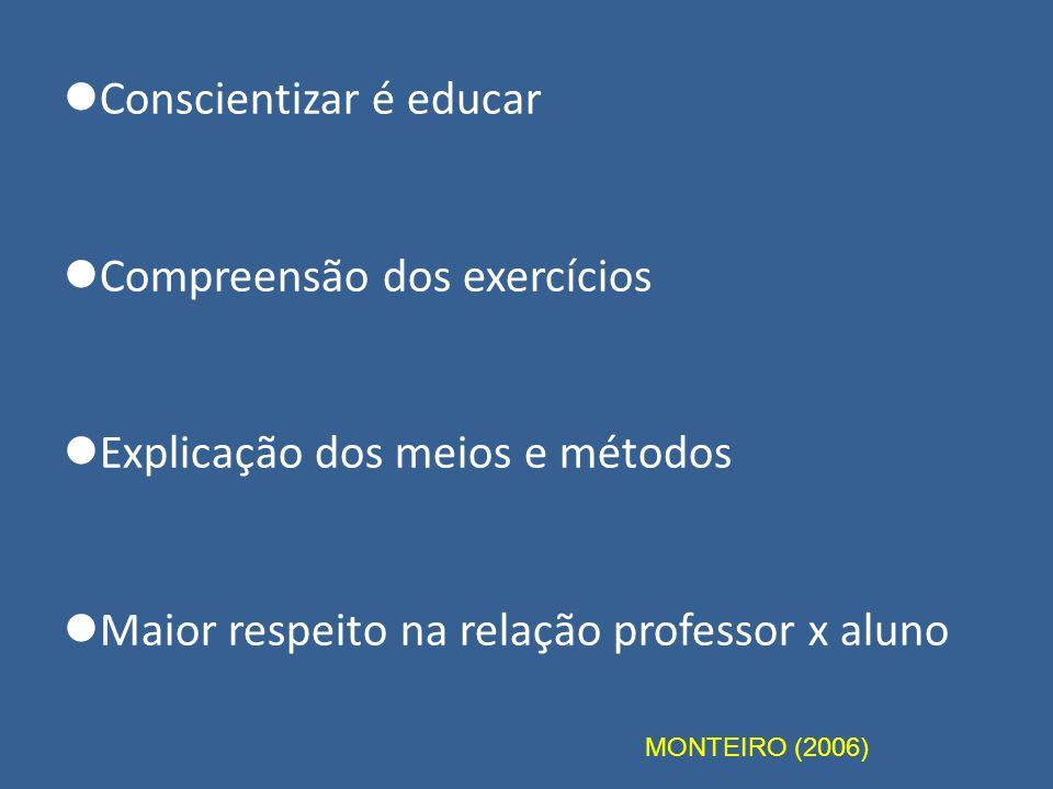Conscientizar é educar Compreensão dos exercícios Explicação dos meios e métodos Maior respeito na relação professor x aluno MONTEIRO (2006)