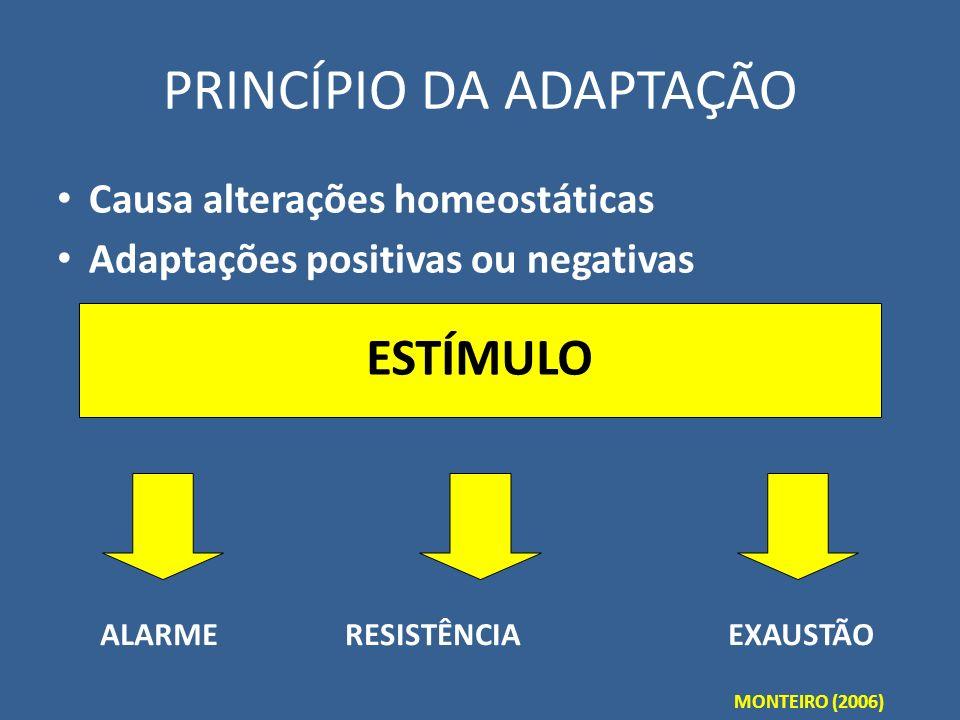 Causa alterações homeostáticas Adaptações positivas ou negativas ESTÍMULO ALARMERESISTÊNCIAEXAUSTÃO MONTEIRO (2006)