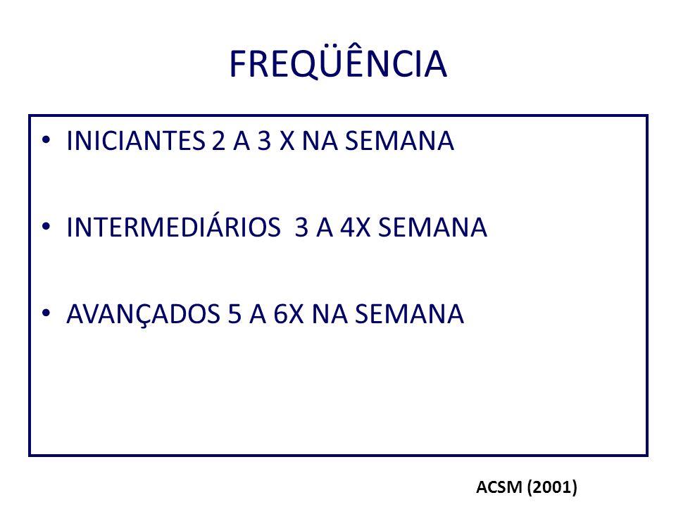 FREQÜÊNCIA INICIANTES 2 A 3 X NA SEMANA INTERMEDIÁRIOS 3 A 4X SEMANA AVANÇADOS 5 A 6X NA SEMANA ACSM (2001)