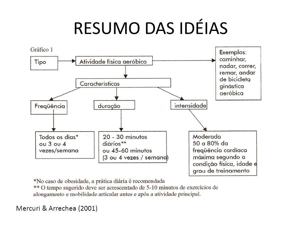 RESUMO DAS IDÉIAS Mercuri & Arrechea (2001)