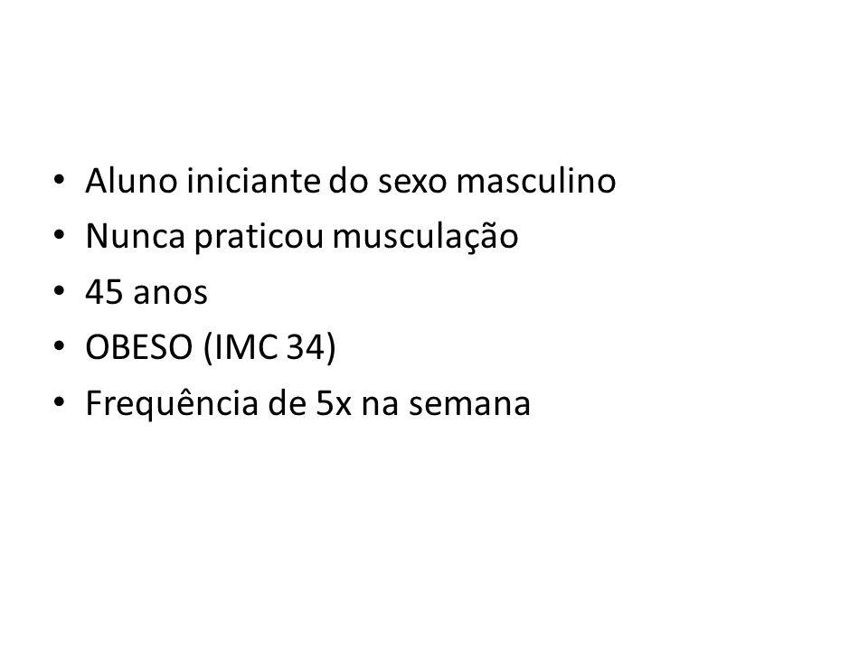 ESTUDO DE CASO I Aluno iniciante do sexo masculino Nunca praticou musculação 45 anos OBESO (IMC 34) Frequência de 5x na semana