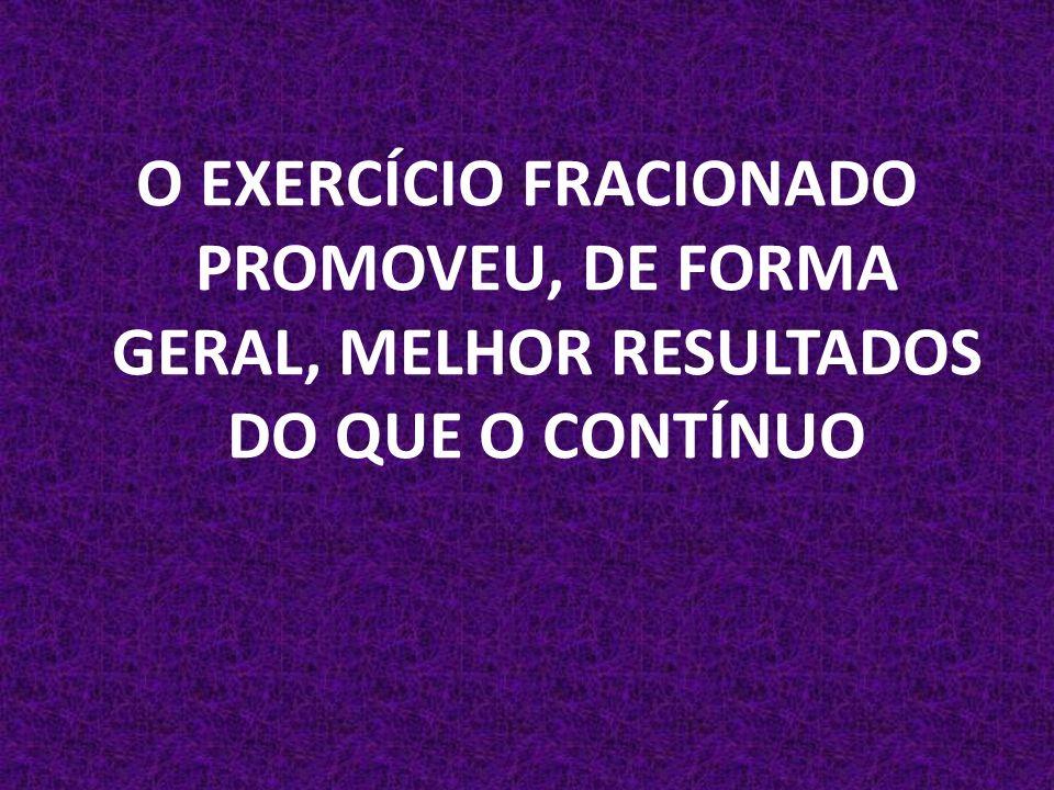 O EXERCÍCIO FRACIONADO PROMOVEU, DE FORMA GERAL, MELHOR RESULTADOS DO QUE O CONTÍNUO