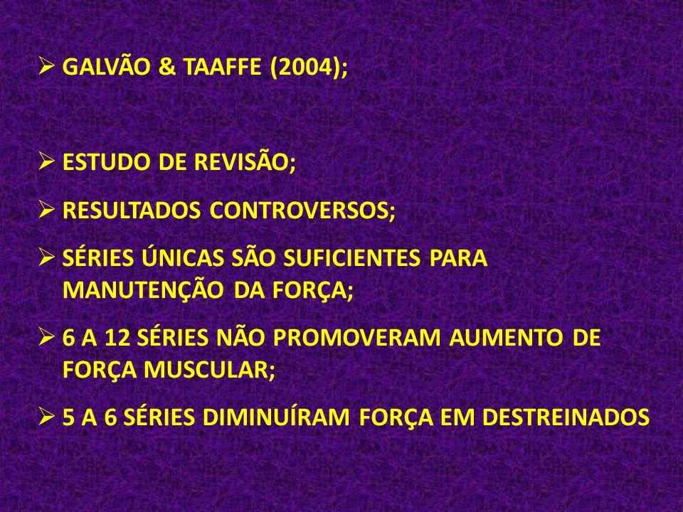 GALVÃO & TAAFFE (2004); ESTUDO DE REVISÃO; RESULTADOS CONTROVERSOS; SÉRIES ÚNICAS SÃO SUFICIENTES PARA MANUTENÇÃO DA FORÇA; 6 A 12 SÉRIES NÃO PROMOVER