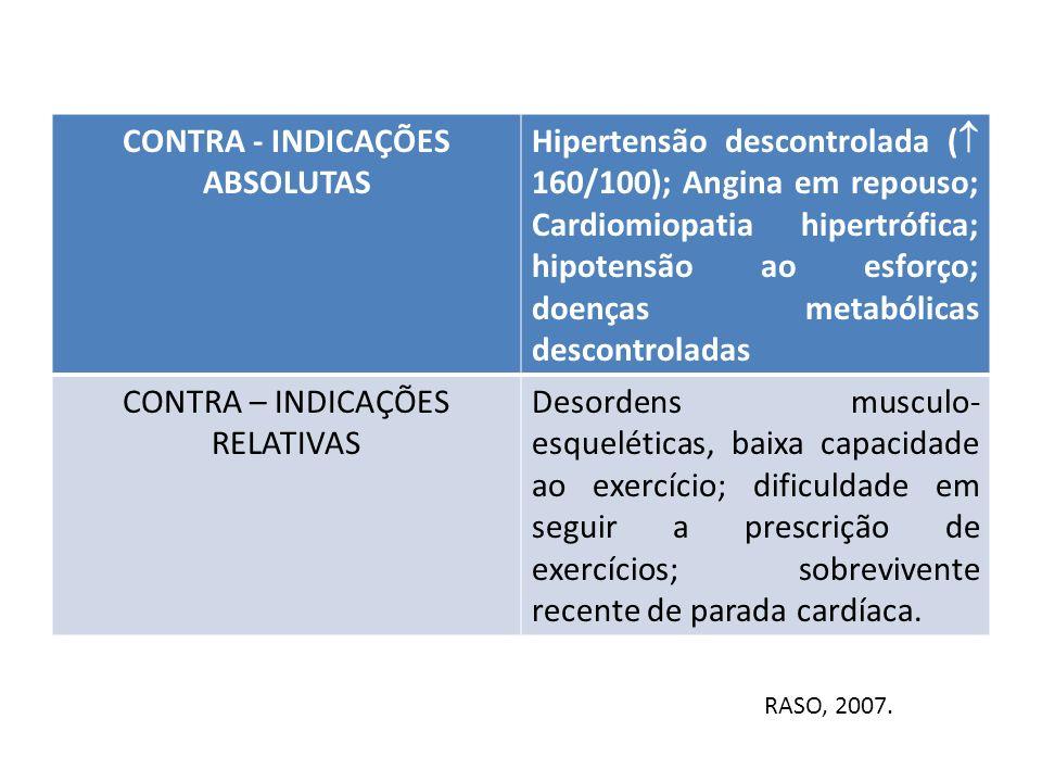 CONTRA - INDICAÇÕES ABSOLUTAS Hipertensão descontrolada ( 160/100); Angina em repouso; Cardiomiopatia hipertrófica; hipotensão ao esforço; doenças met
