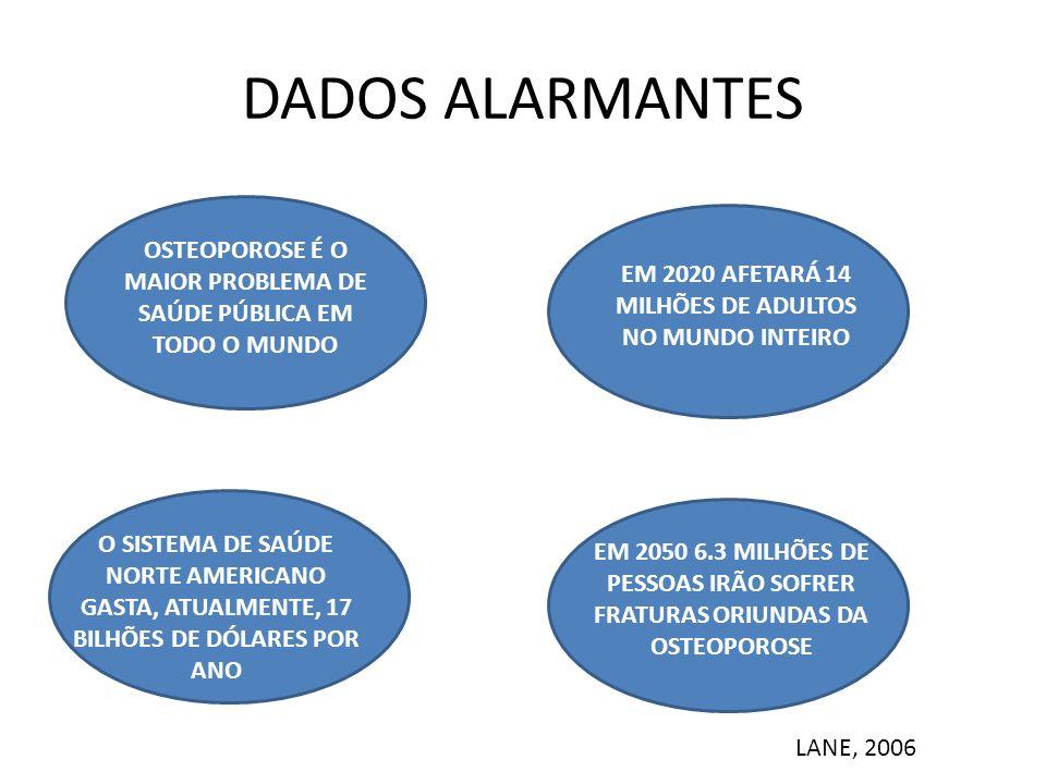 FATORES CLÍNICOS DA OSTEOPOROSE MÉDICOS PADRÃO DE VIDA GENÉTICOSNUTRICIONAIS LANE, 2006