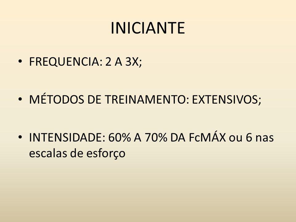 INICIANTE FREQUENCIA: 2 A 3X; MÉTODOS DE TREINAMENTO: EXTENSIVOS; INTENSIDADE: 60% A 70% DA FcMÁX ou 6 nas escalas de esforço