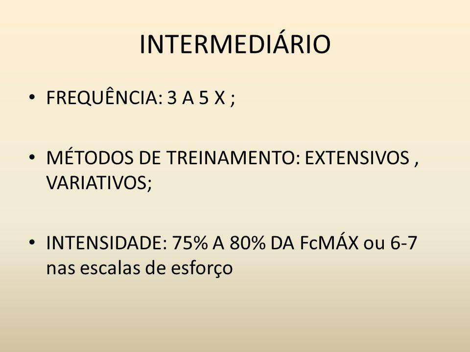 INTERMEDIÁRIO FREQUÊNCIA: 3 A 5 X ; MÉTODOS DE TREINAMENTO: EXTENSIVOS, VARIATIVOS; INTENSIDADE: 75% A 80% DA FcMÁX ou 6-7 nas escalas de esforço