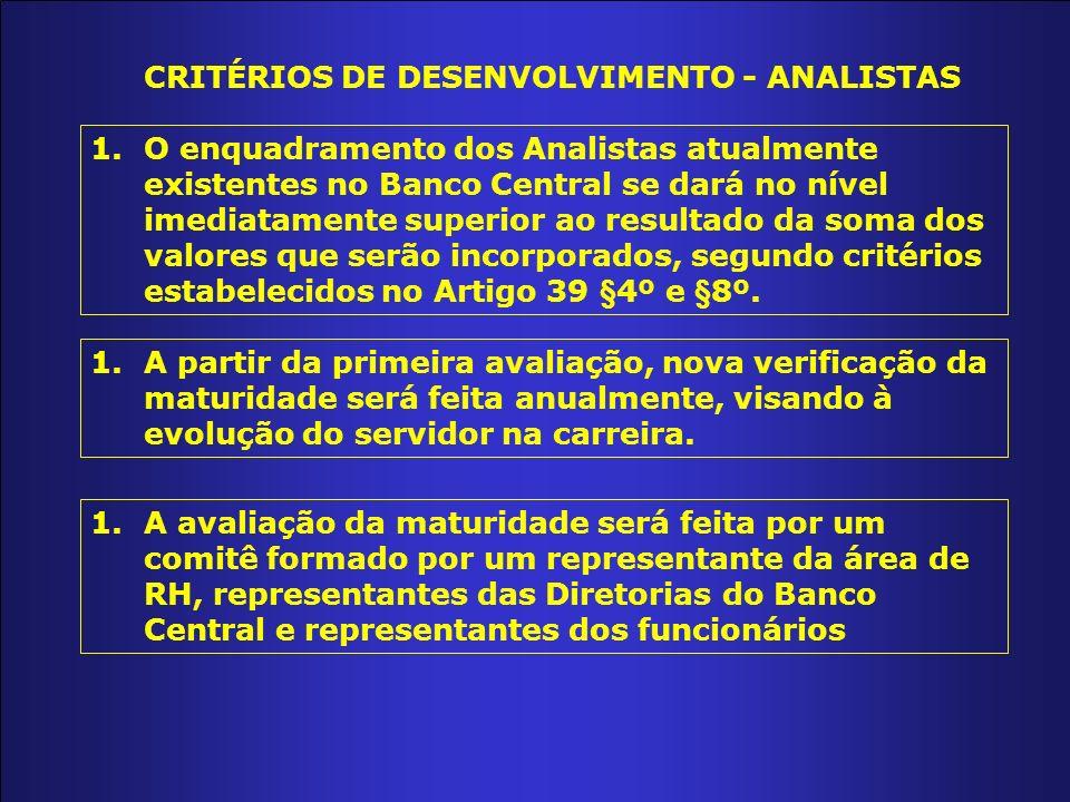 CRITÉRIOS DE DESENVOLVIMENTO - ANALISTAS 1.O enquadramento dos Analistas atualmente existentes no Banco Central se dará no nível imediatamente superior ao resultado da soma dos valores que serão incorporados, segundo critérios estabelecidos no Artigo 39 §4º e §8º.