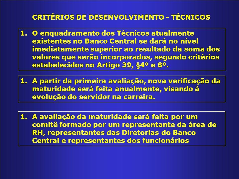 CRITÉRIOS DE DESENVOLVIMENTO - TÉCNICOS 1.O enquadramento dos Técnicos atualmente existentes no Banco Central se dará no nível imediatamente superior ao resultado da soma dos valores que serão incorporados, segundo critérios estabelecidos no Artigo 39, §4º e 8º.
