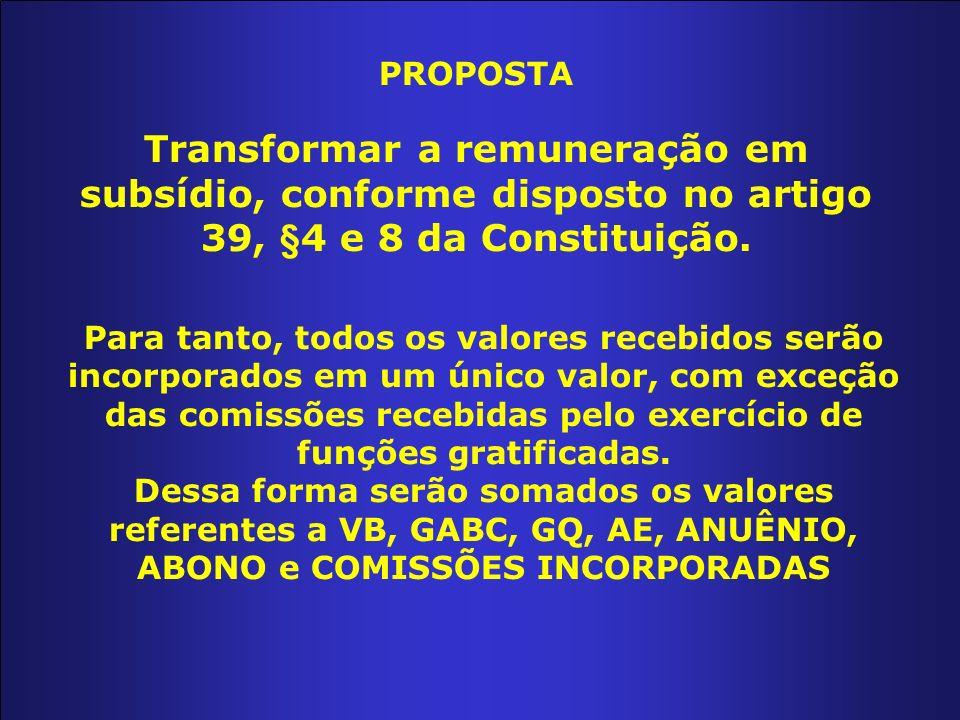 Transformar a remuneração em subsídio, conforme disposto no artigo 39, §4 e 8 da Constituição.